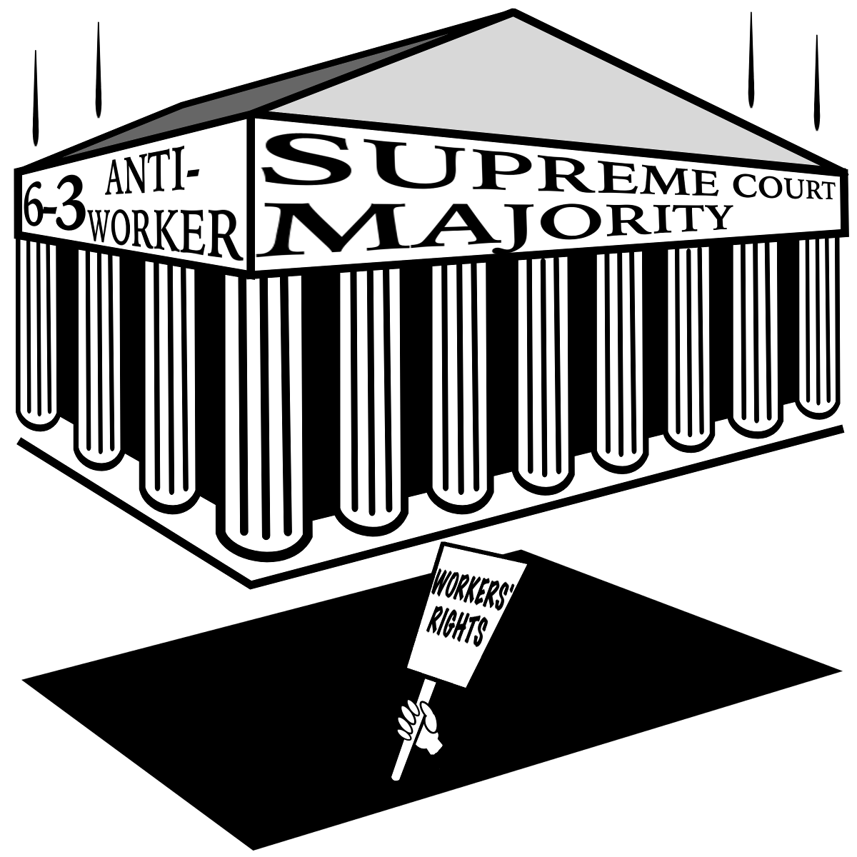Cartoon of the Supreme Court building, with the words 6-3 Anti-Worker Supreme Court Majority, falling on a hand holding a Workers' Rights picket sign